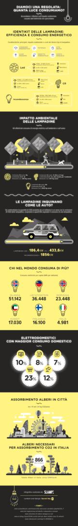 quanta luce consumiamo?-infografica-2016