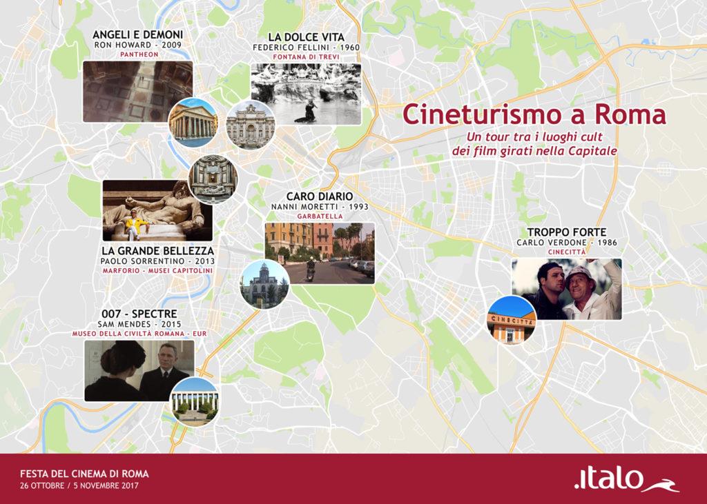 Cineturismo a Roma